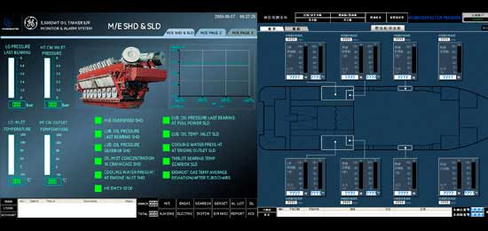 Integrated Vessel Control System (IVCS)